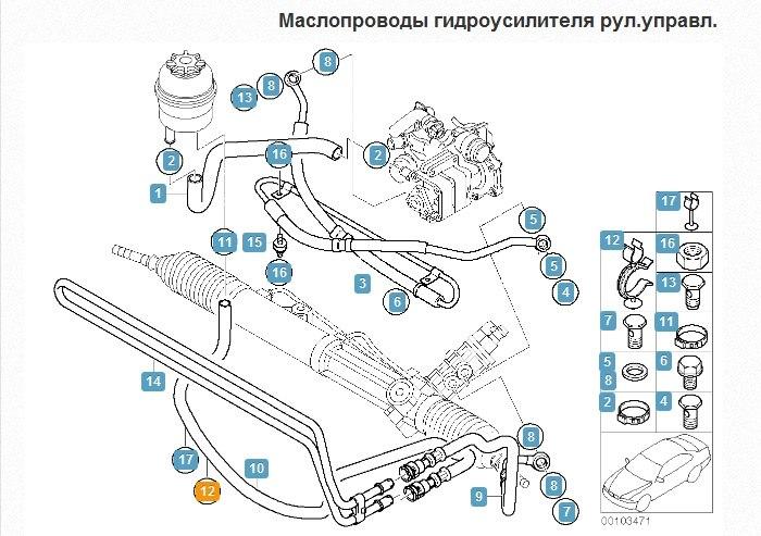 Замена жидкости ГУР в автомобилях BMW своими руками